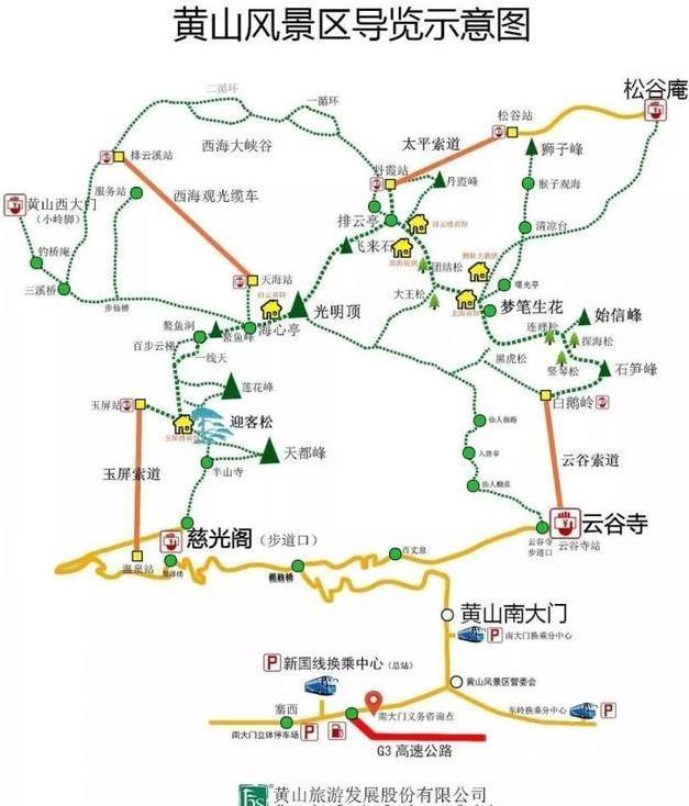 黄山一日游最佳路线